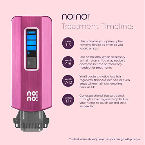 no!no! Pro Hair Removal Kit - Treats All Hair Colors & Skin Types - Face, Arm, Leg, & Body for Men & Women (Pink)